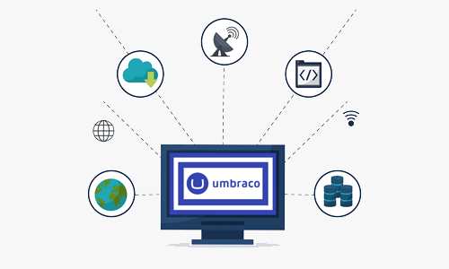 Automatic Updates | Umbraco Integration Services