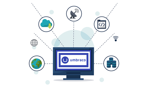 Umbraco Service Advantages | Umbraco Cloud Services